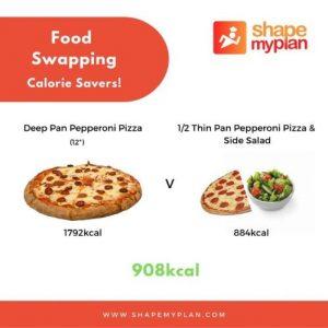 Healthy Swaps Healthy Diet